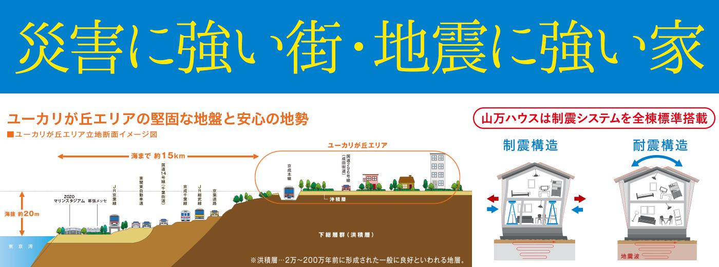 災害に強い街・地震に強い家